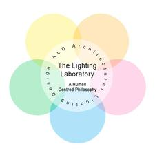 KTH Lighting Laboratory logo
