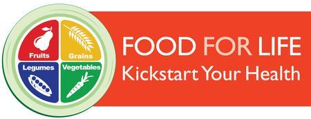 FREE-Kickstart Your Health: Digestive Health