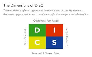 The Dimensions of DISC