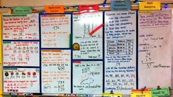 CCSS-Aligned Math Boards that Support Learning