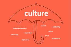 Designing Culture: The Secret of Great Teams & Organizations