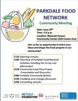 3rd Parkdale Food Network Community Meeting