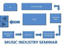 $500 First Place Prize Music Industry Seminar In New York 2013
