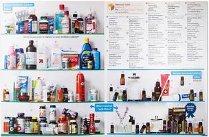 Medicine Cabinet Makeover - Riverside, CA