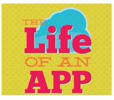 Life of an App