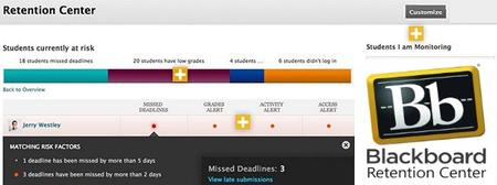 Monitoring at-risk Students with Blackboard Retention...