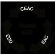 Visalia EAC logo