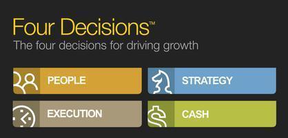 Gazelles Rockefeller Habits/4 Decisions 1-Day Workshop...
