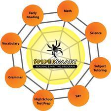 SpiderSmart of Ashburn logo