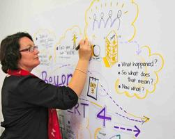 1 Day Practical Skills Workshop On Visual Thinking