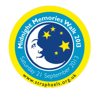 St Raphael's Hospice MIDNIGHT MEMORIES Sponsored...