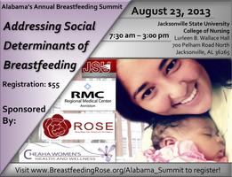 Addressing Social Determinants of Breastfeeding