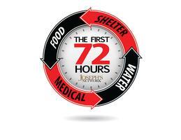 The First 72 Hour Disaster Preparedness Summit -...