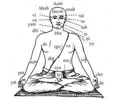 Gāyatrī Mantra Workshop