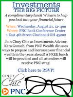 Investments - The Big Picture Lunch 'n' Learn