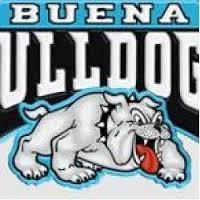 Buena High Class of 1973