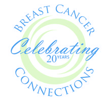 10th Annual Breast Cancer Conference: Sharing...