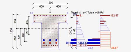 NEN Eurocode 2: Design of Reinforced & Pre-stressed...
