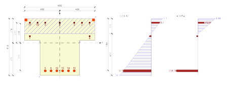 Software Tools for Design of Reinforced and Prestressed...