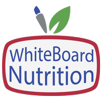 WhiteBoard Nutrition Paleo Seminar