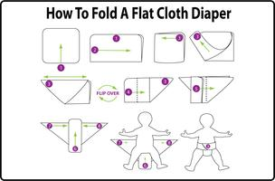 Cloth Diapering 101 - Lakewood Location