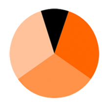 Evidence Based Education logo
