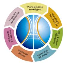 Corporate Gestão 360º logo