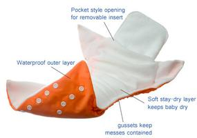 Cloth Diapering 101 - Tennyson Location