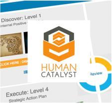 Human Catalyst logo