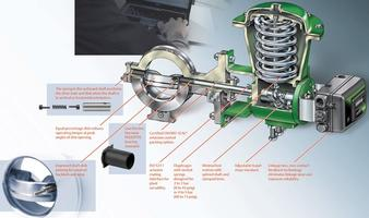 December Technical Lunch Meeting: Control Valves -...
