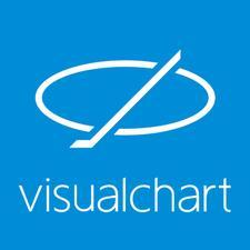 Visual Chart Group logo