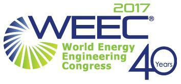 40th World Energy Engineering Congress