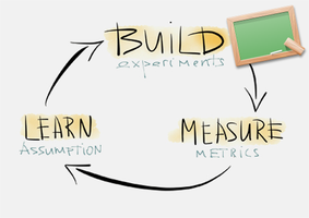 Formation Lean Startup pour entrepreneurs Bootstrapés