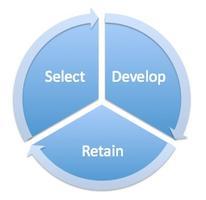 24EQ: Supercharging Your Talent Management Program...