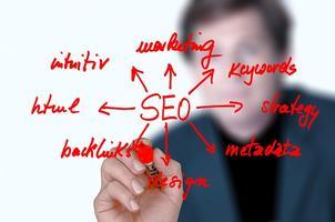 The Future of Search Engine Optimization (SEO)