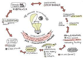 DoingDoing | Artica 2.0 | Educación online abierta y...