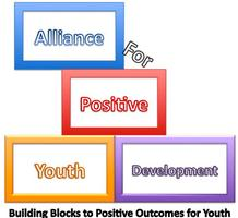 2012 Best Practices for Youth Conference
