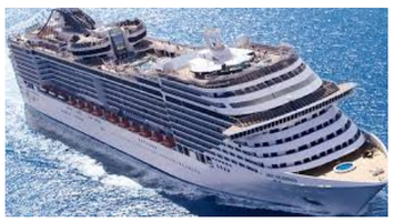 Cruise to the CARIBBEAN Prices Going Up any day! ! !