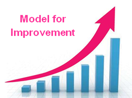 Model for Improvement: Introduction to the Model &...