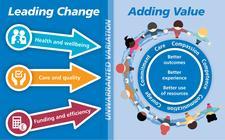 Leading Change, Adding Value logo