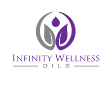 Infinity Wellness Oils logo