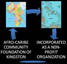 AFRO-CARIBE COMMUNITY FOUNDATION OF KINGSTON logo