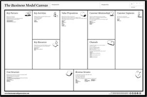 NL - Opleiding: Business Canvas : uw Business Model...