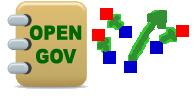 2011 Global OpenGov Organizers