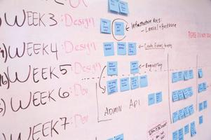 Agile Project Management Two-Day Training
