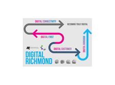 CPG and Richmond Council logo