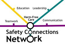 King's Health Partners Safety Connections Steering Group logo