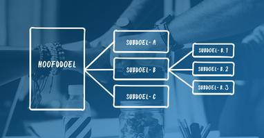Aan de slag: Het Marketingplan (3-daagse training)