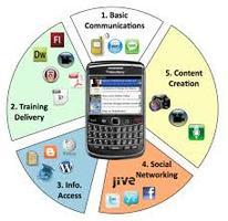 Moocafé Mobile Learning