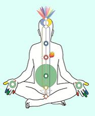 Sahaja Yoga Ireland - Dublin logo